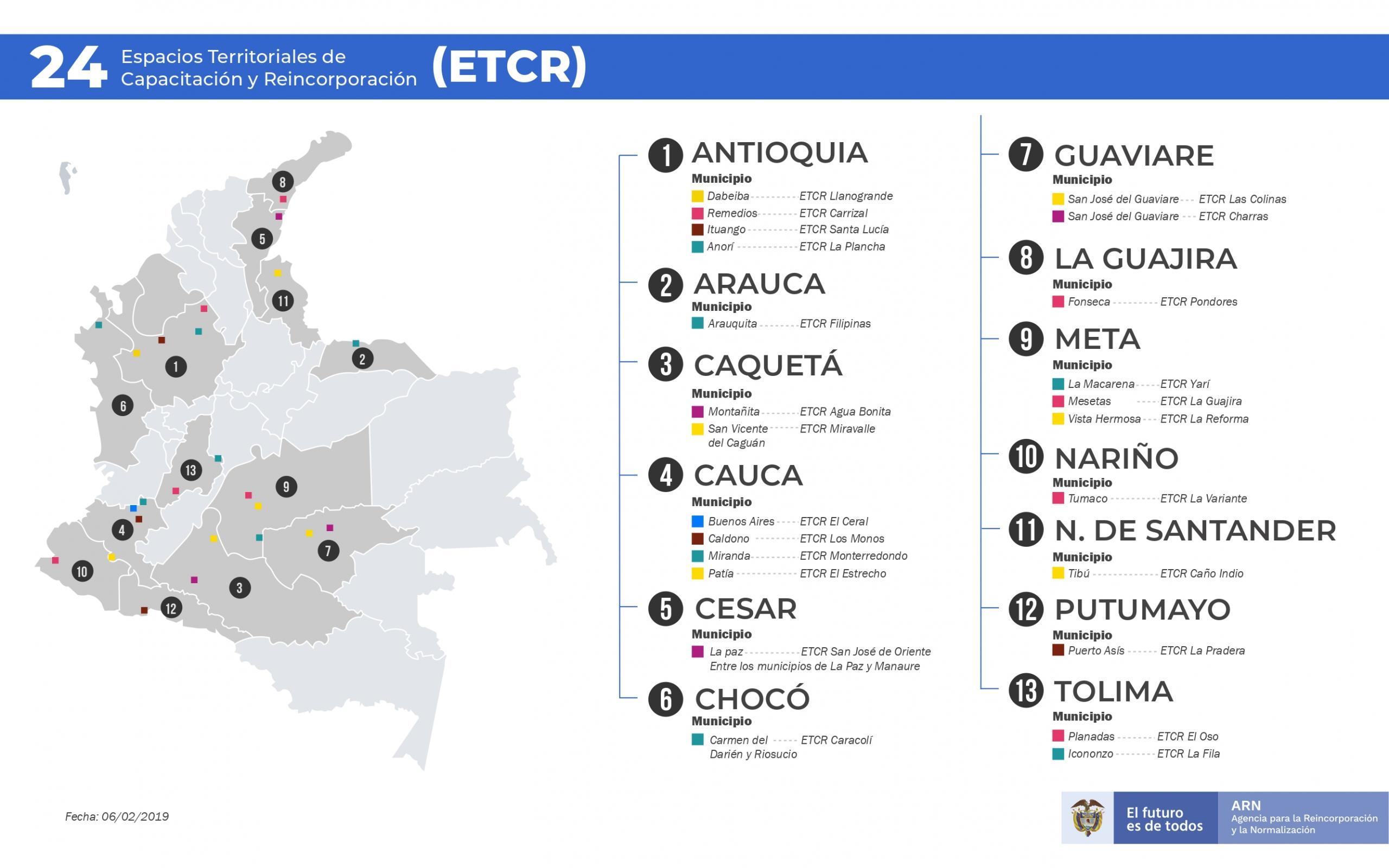 ECTR Colombia Corpi Civili Pace